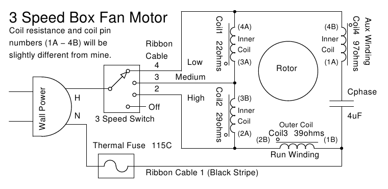 Schem1_Motor schematic 3 speed fan the wiring diagram readingrat net fan motor wiring diagram at crackthecode.co